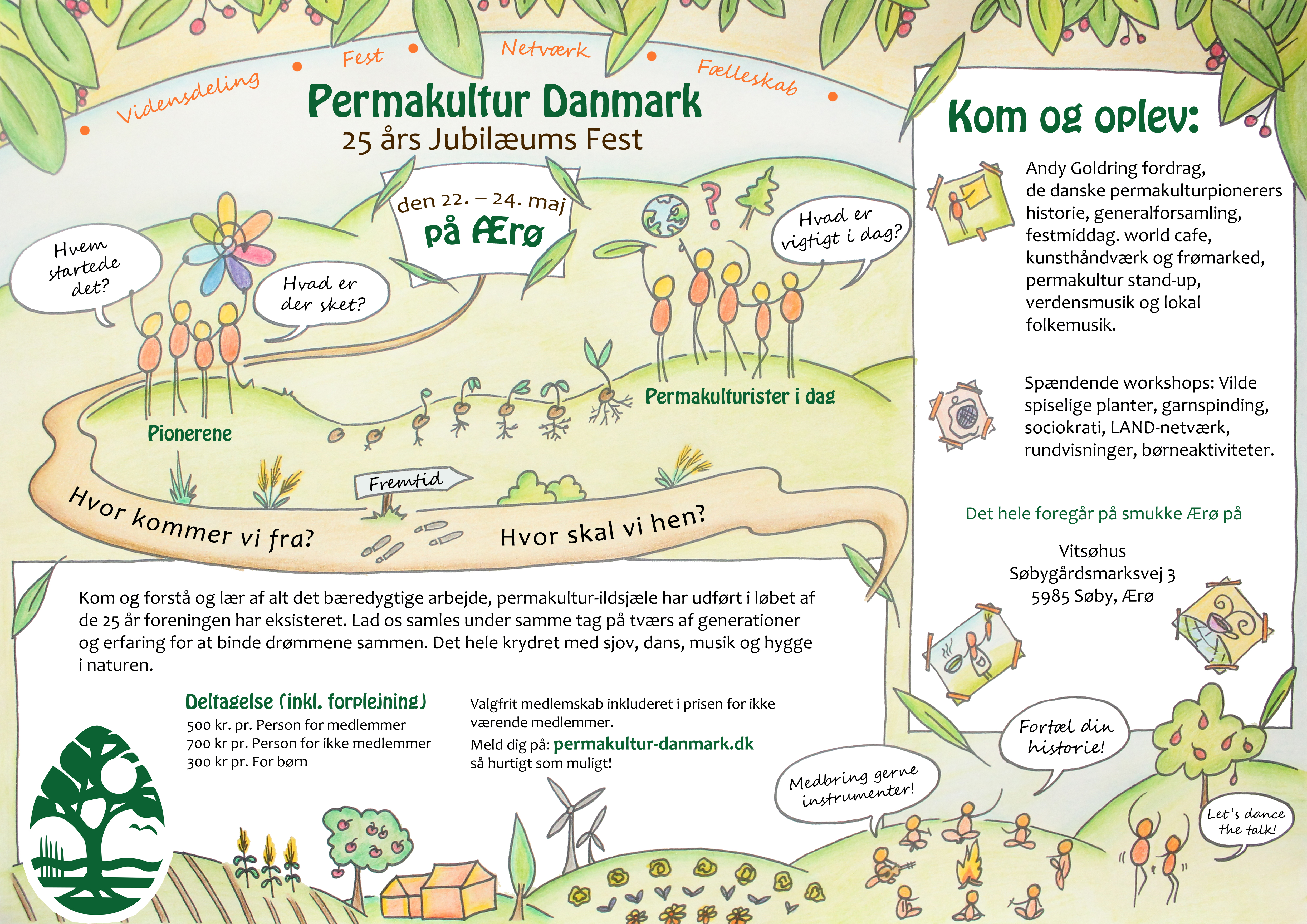 permaculture poster a3 2